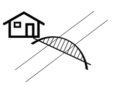 Poison Arrows - A Bridge pointed at the Property